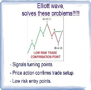 How to spot Elliott wave signals in trading ( 5 trades and the results! )