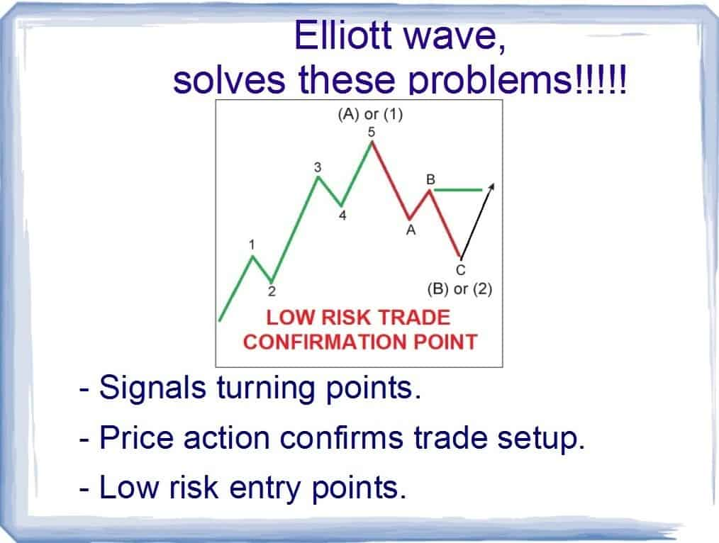 How to Spot Elliott Wave Signals in Trading ( 5 BIG trades