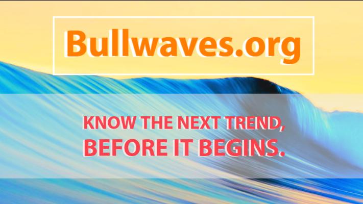elliott wave image bullwaves.org